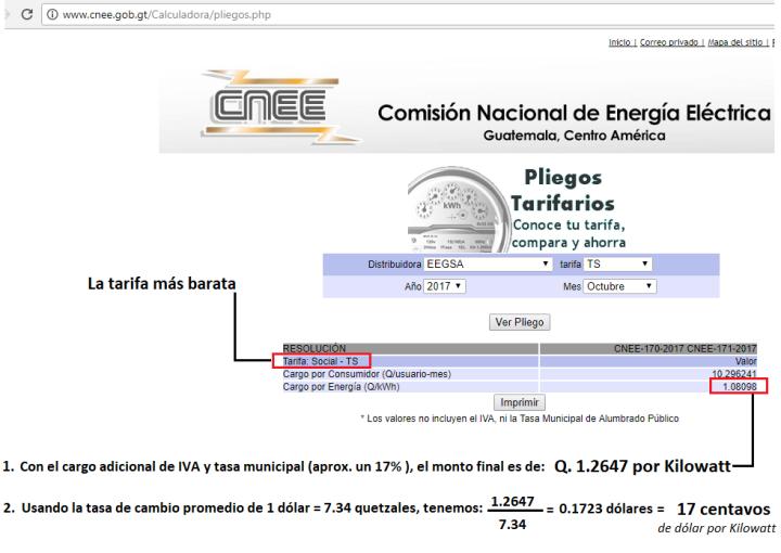 costo por Kilowatt de energía eléctrioca en la tarifa social en Guatemala-Oct17