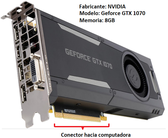 GPU Nvidia GTX 1070