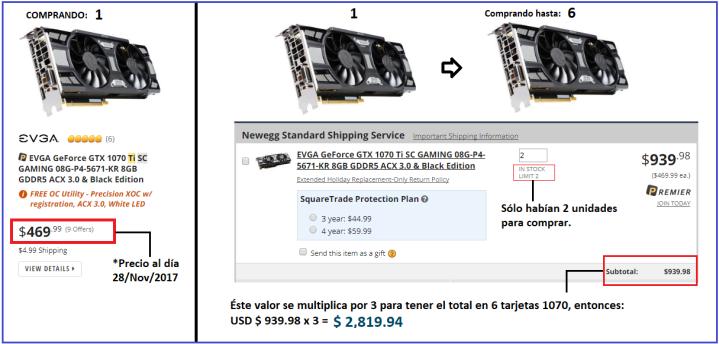 Precios de una sóla y de 6 tarjetas GPU GeForce GTX 1070