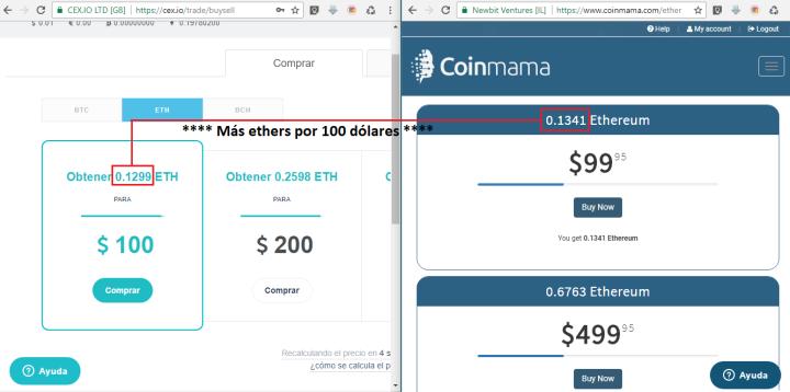 Precios para comprar ether, Coinmama vs Cex.io